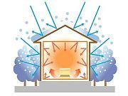 冬は冷エネルギーをAIRINが反射