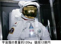 宇宙服の重量は約120kg