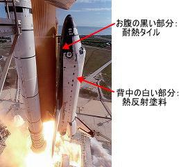 スペースシャトルは放射をうまく利用